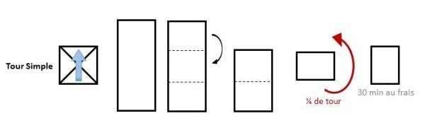 Tour simple : replacez la pâte comme elle était avant que vous la mettiez au frais et étalez à nouveau la pâte sur une longueur équivalente à 3 fois la largeur. Rabattez le tiers supérieur de votre pâte vers le centre puis les 1/3 inférieur vers le centre. Tournez la pâte d'un quart de tour pour que l'ouverture se trouve en face de vous à droite. Filmez la et laissez 30 min au réfrigérateur.