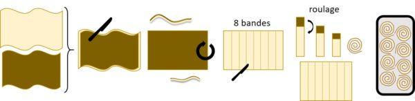 Etalez la pâte claire et la pâte foncée en deux rectangles de 40 x 25 cm.